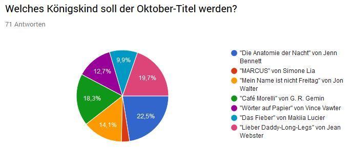 JdKöKi-Diagramm-Oktober-Titel